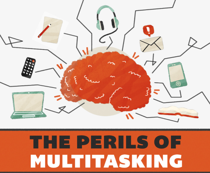 Perils of Multitasking
