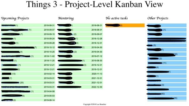 Kanban-LucB