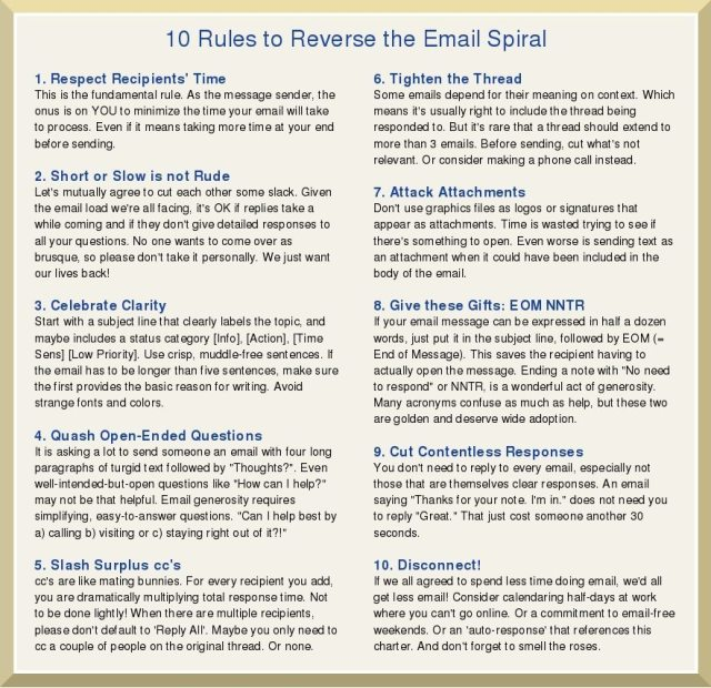 emailcharter